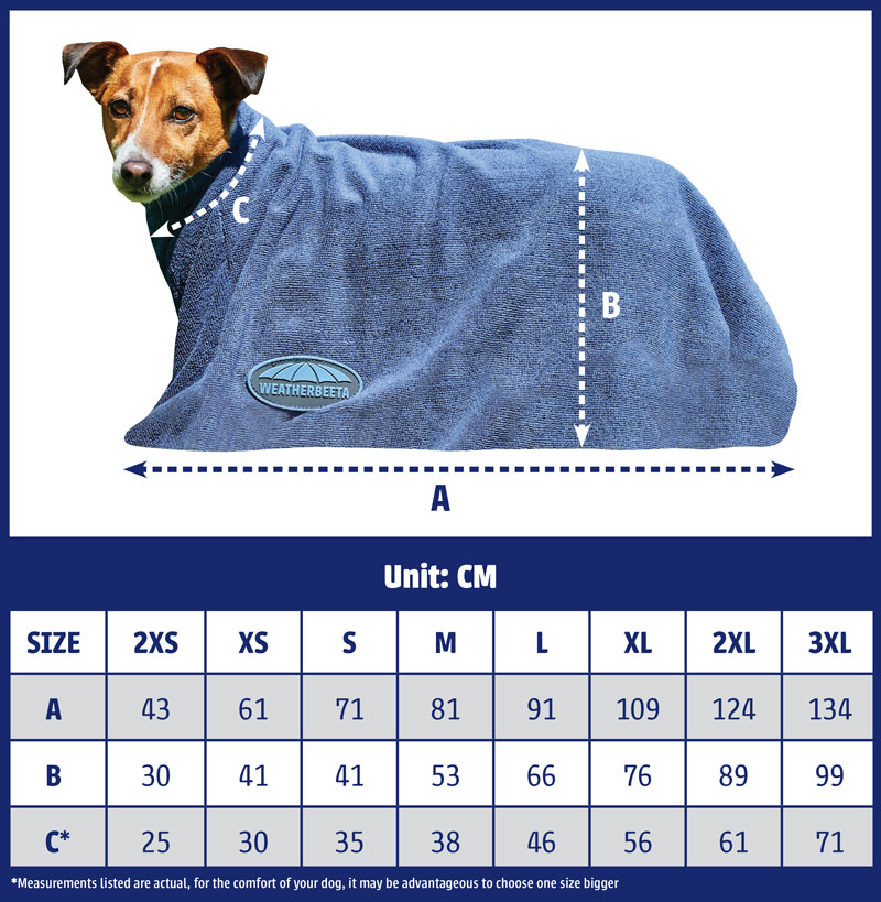 Dog Calculations