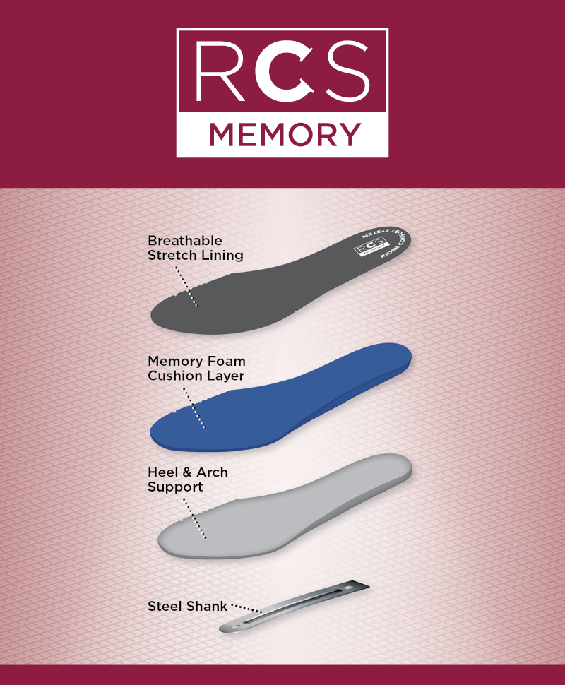 RCS MemoryFootbed Type