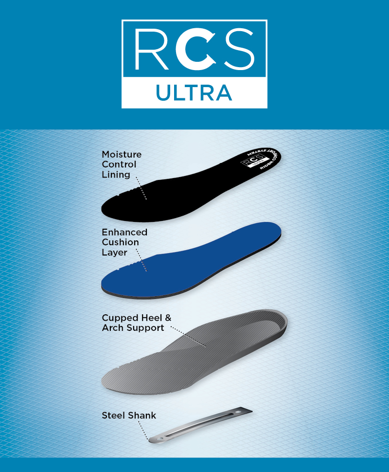 RCS UltraFootbed Type